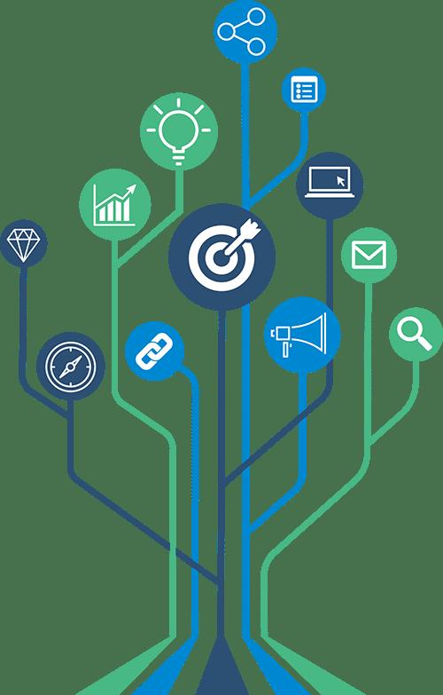 Creatio Marketing Digital